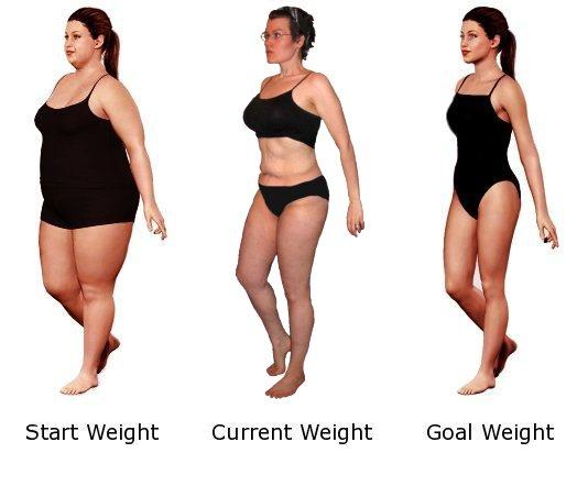Dealing with obesity by Chicky Kadambari